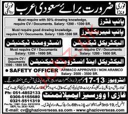 Pipe Fitter Jobs in Saudi Arabia