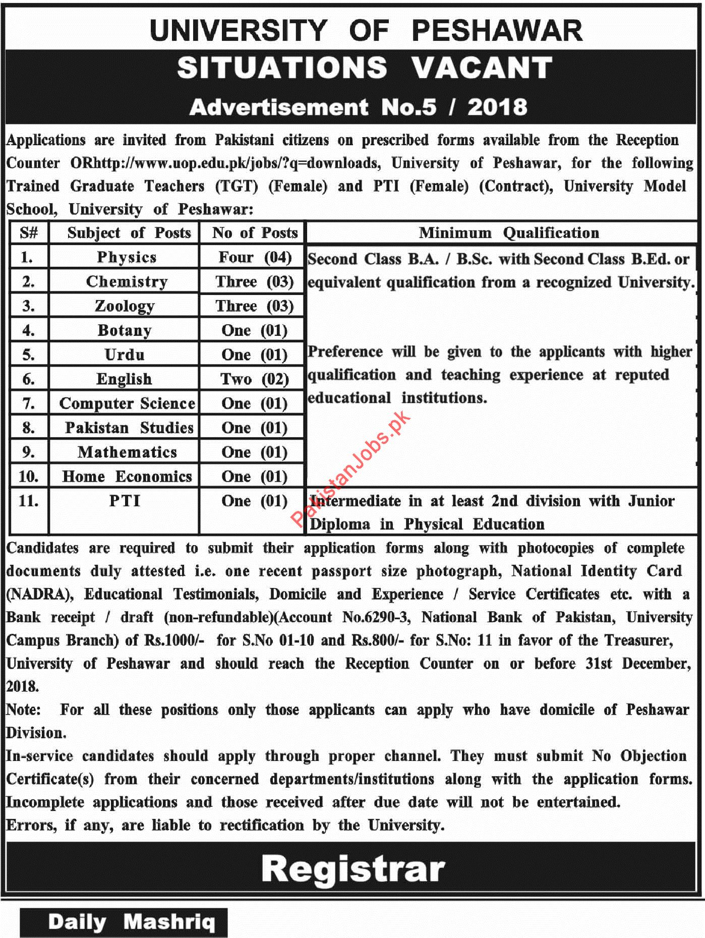 University of Peshawar Teaching Jobs 2019