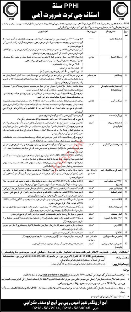 District Manager Jobs in PPHI Sindh
