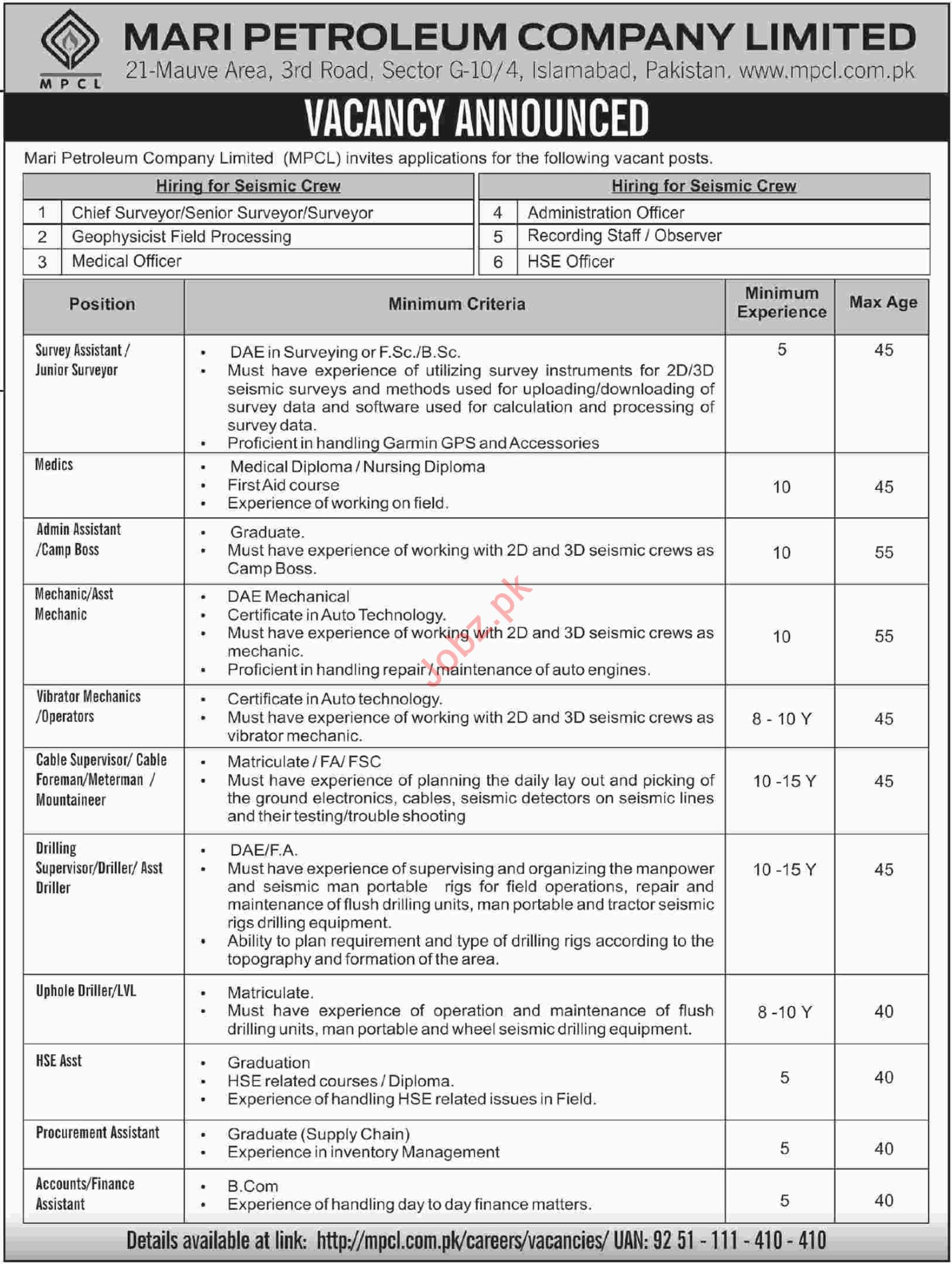 Mari Petroleum Company Ltd Chief Surveyor Jobs