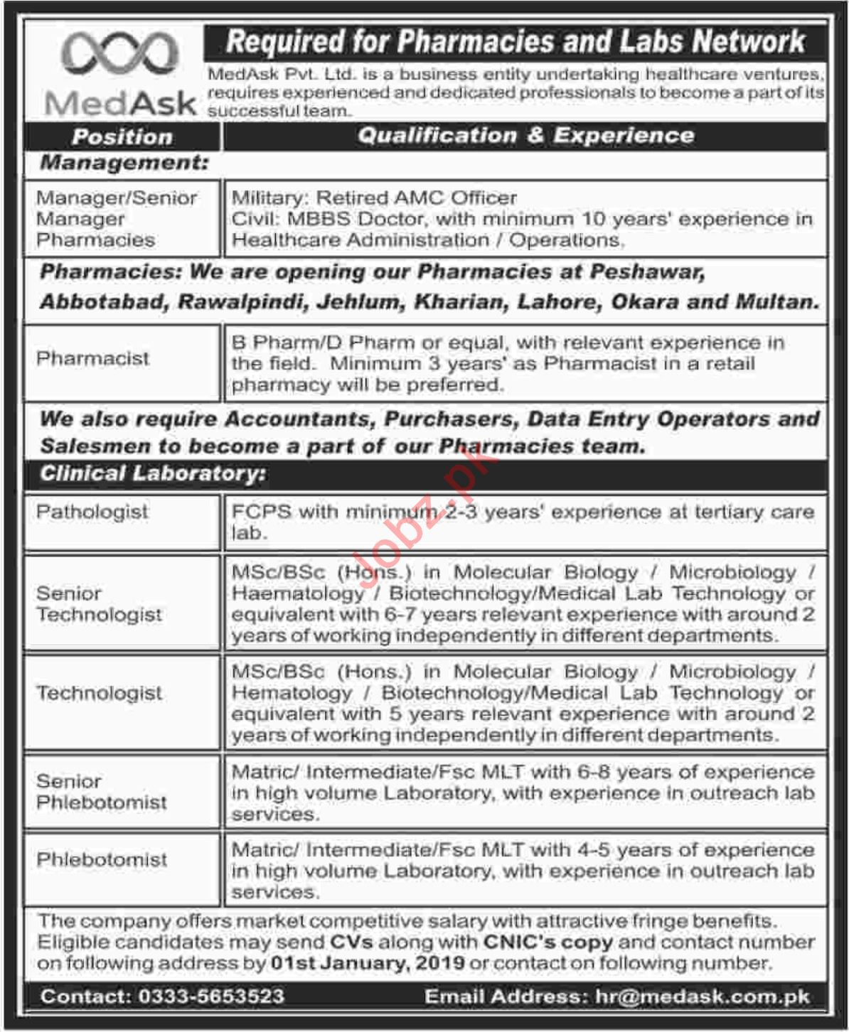 Med Ask Pvt Ltd Manager Jobs