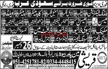 Plumber, Carpenter, Steel Fixer, Painter Job Opportunity