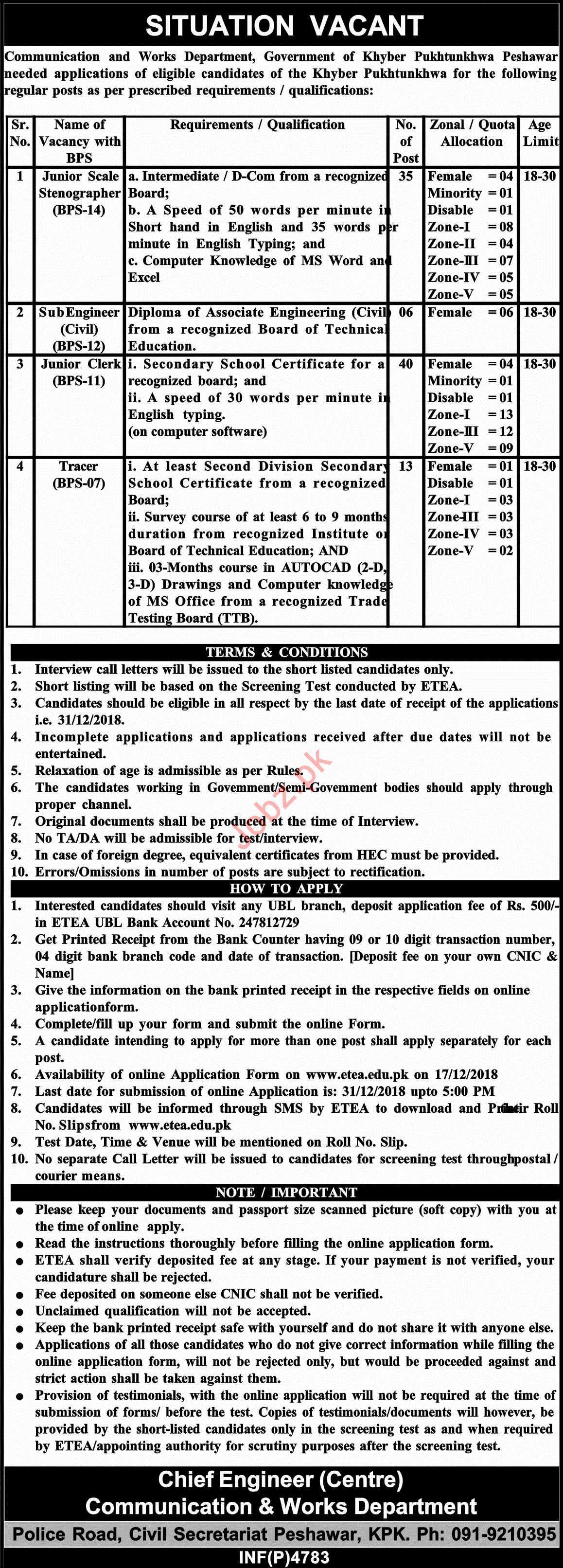 Communication and Works Department Jobs 2019 in Peshawar KPK