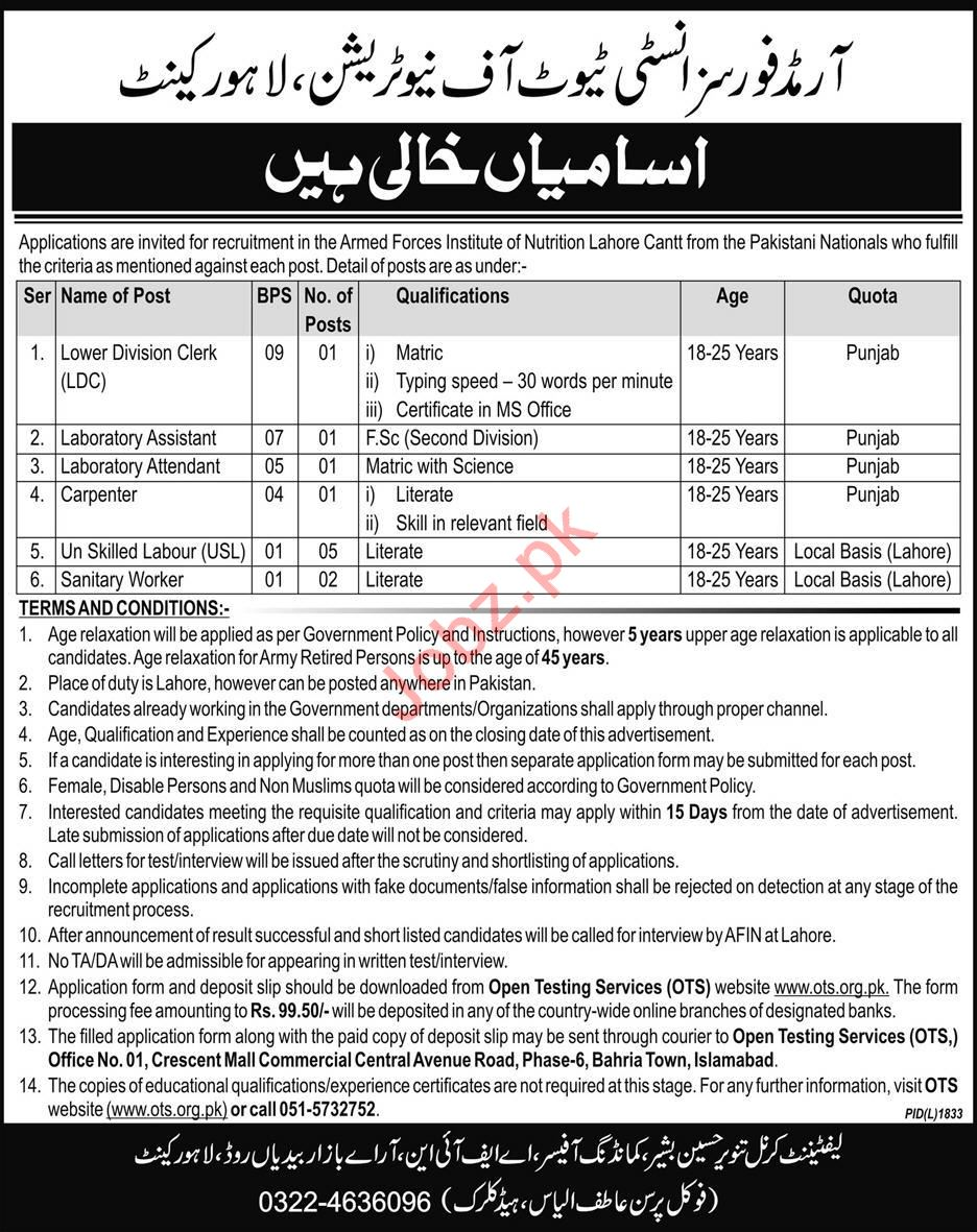 Armed Forces Institute of Nutrition Lahore Cantt Jobs 2019