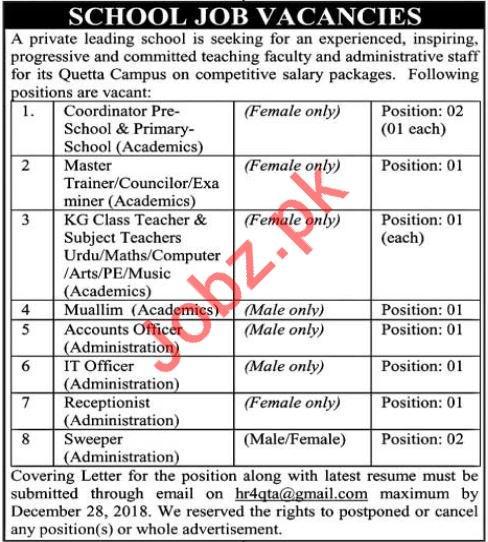 Teaching & Non Teaching Jobs 2019 in Quetta Campus