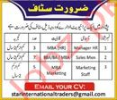 Manager HR Jobs in Private Company