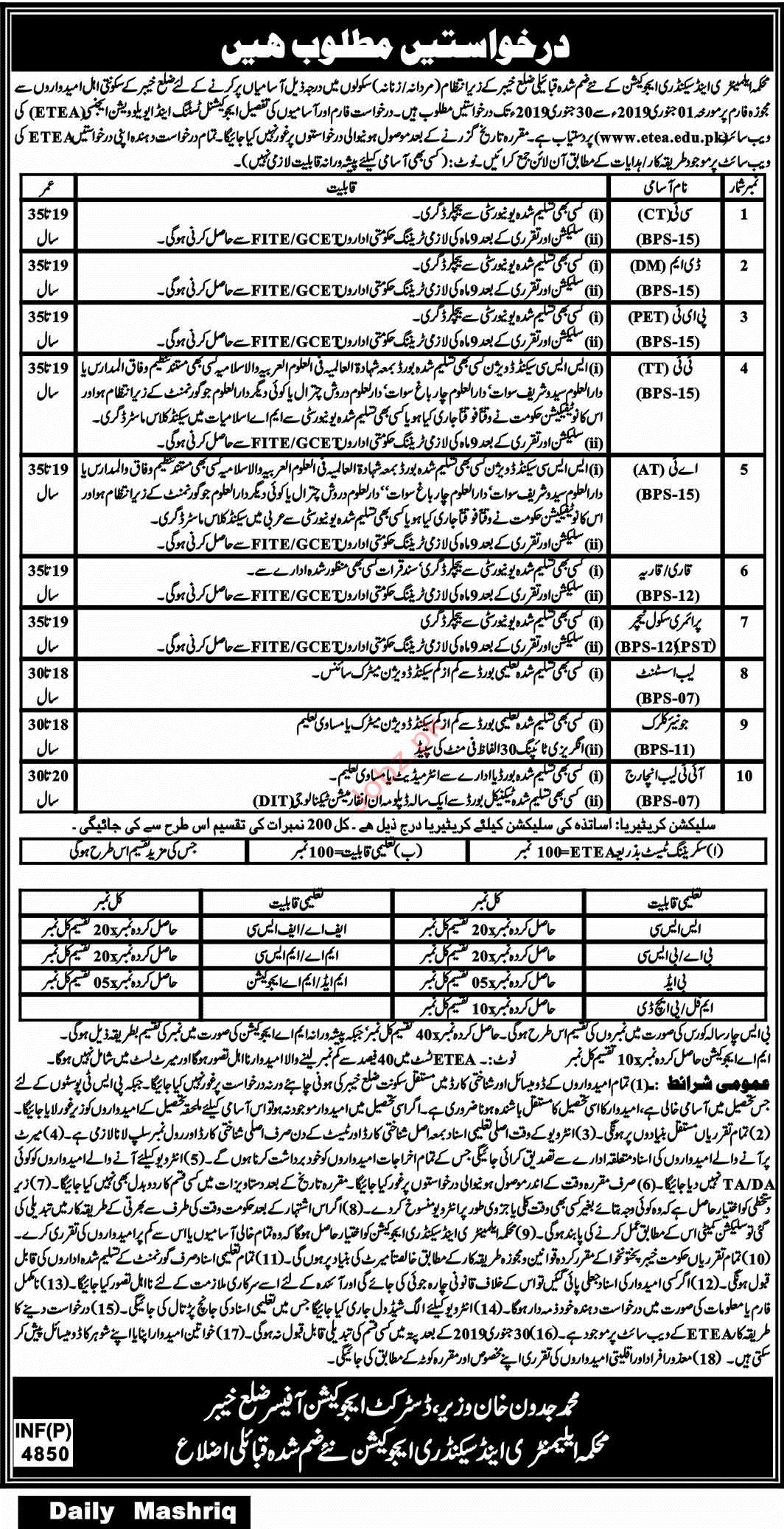 Education Department Jobs 2019 in Khyber
