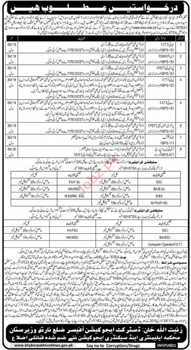 Elementary & Secondry Education Department PET Teacher Jobs