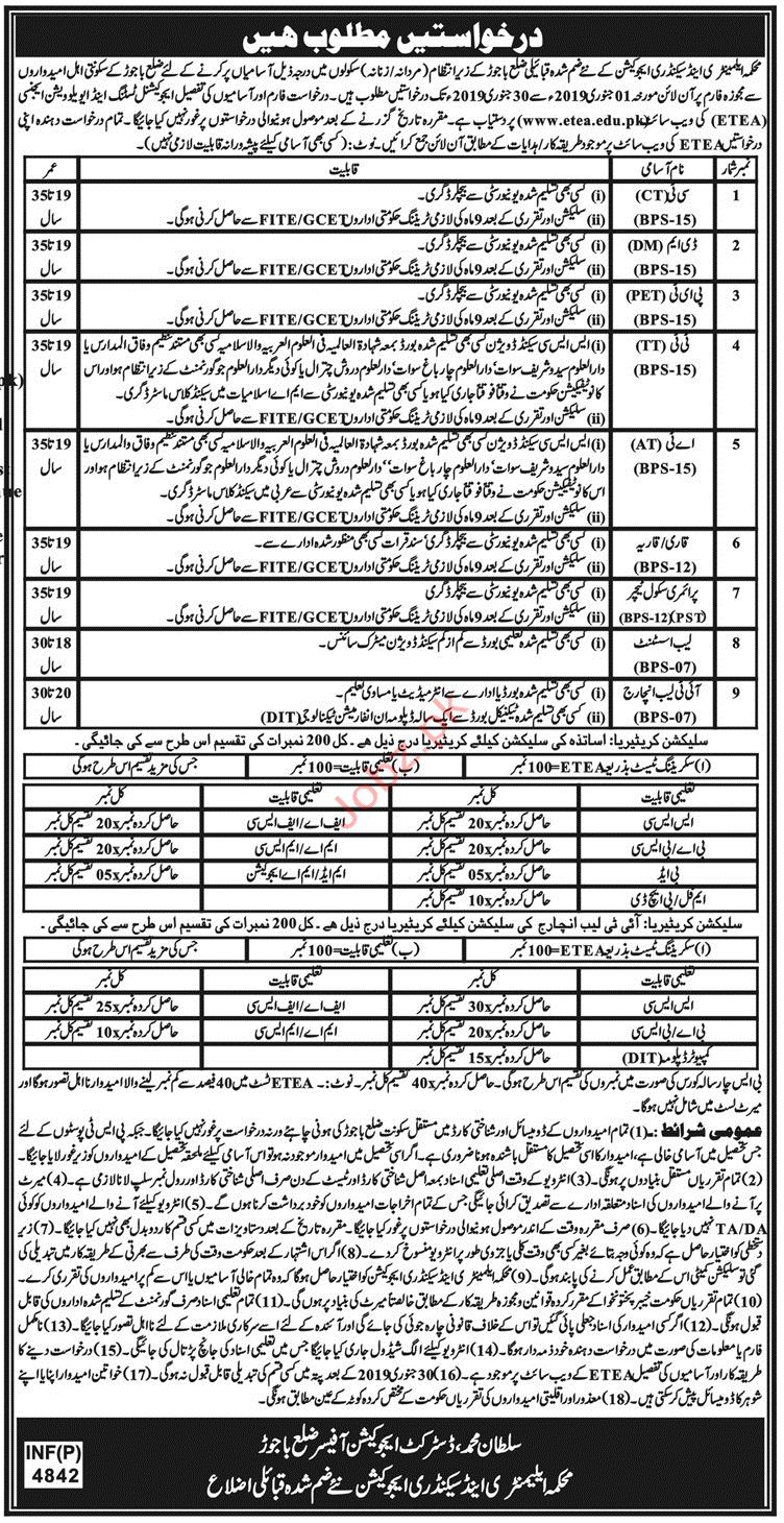 Teaching Jobs in Elementry & Secondary Education Department