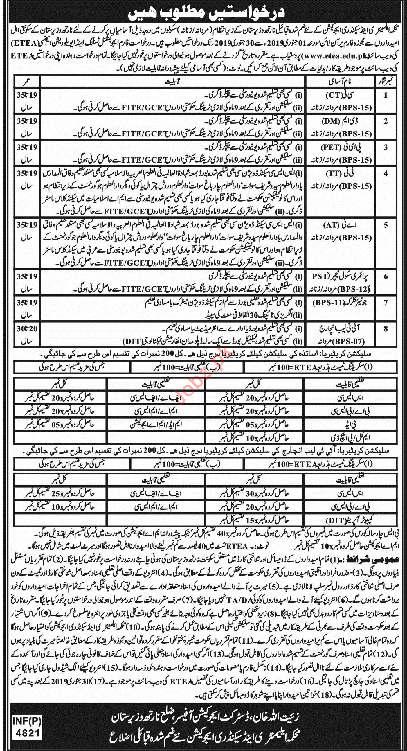 Elementary and Secondary Education Teaching Jobs 2019
