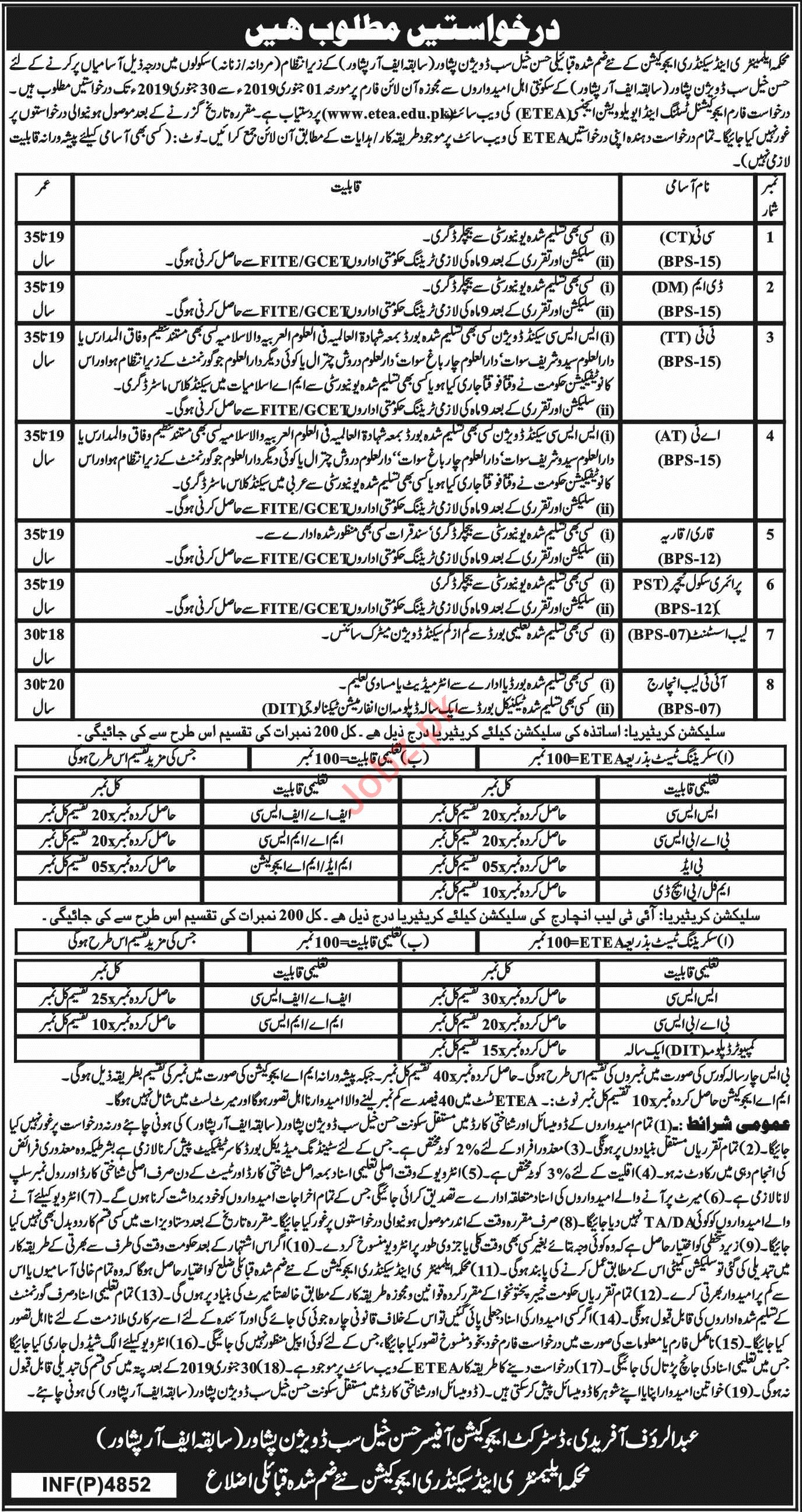 Elementary and Secondary Teaching & Non Teaching Jobs 2019