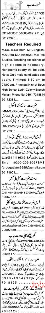Data Entry Operators, Security Guard, Teacher Wanted