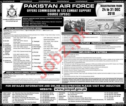 PAF Hospital Islamabad Jobs 2019 for Medical Officers