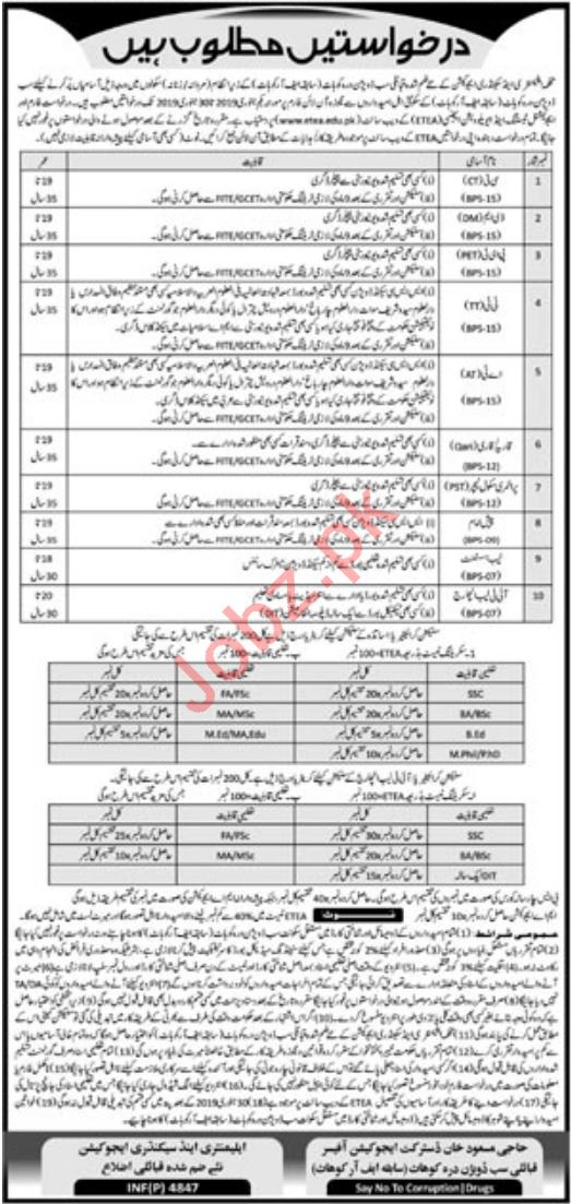 Elementary & Secondary Education Department Kohat Jobs