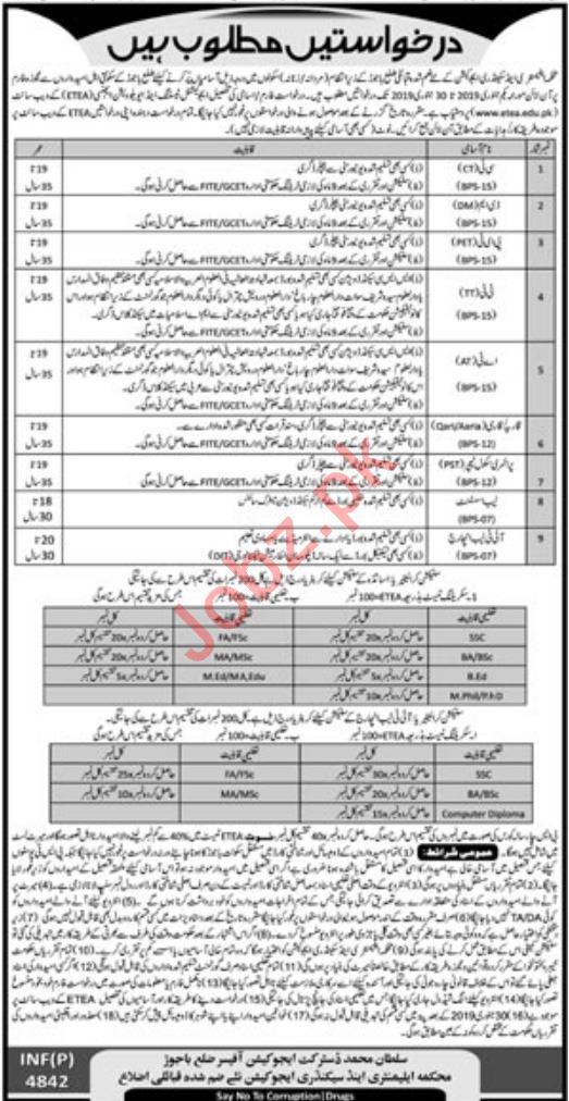 Elementary & Secondary Education Department Bajaur Jobs 2019