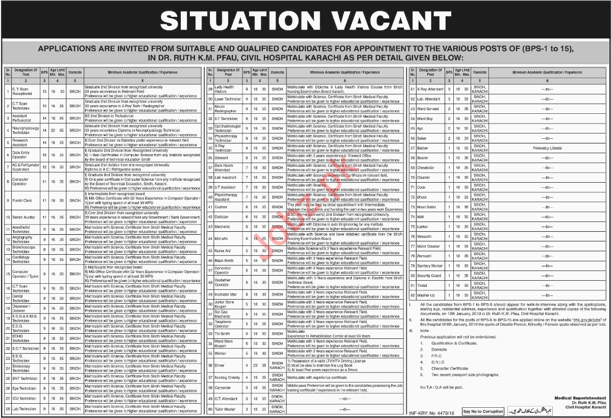 Civil Hospital Karachi Jobs 2019 Job Advertisement Pakistan