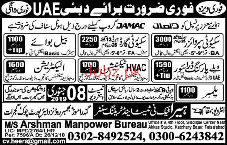 Security Guard, Electrician, Plumber Job Opportunity