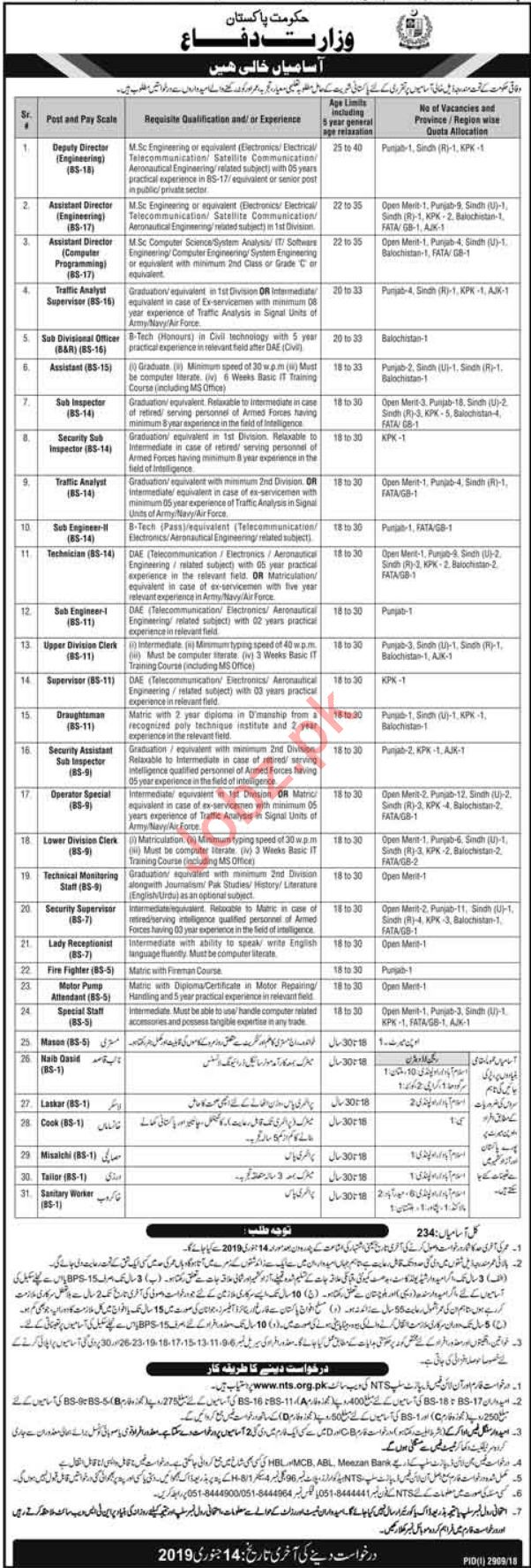 Ministry of Defence Jobs 2019 Through NTS