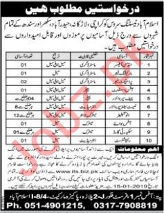 Islamabad Testing Service ITS Jobs 2019 for Managers