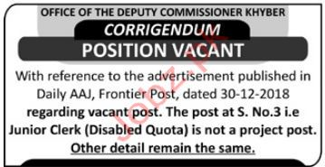 Deputy Commissioner Office Clerical Jobs 2019