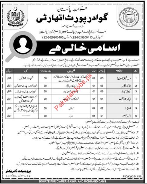 Gwadar Port Authority Sub Engineer Jobs 2019