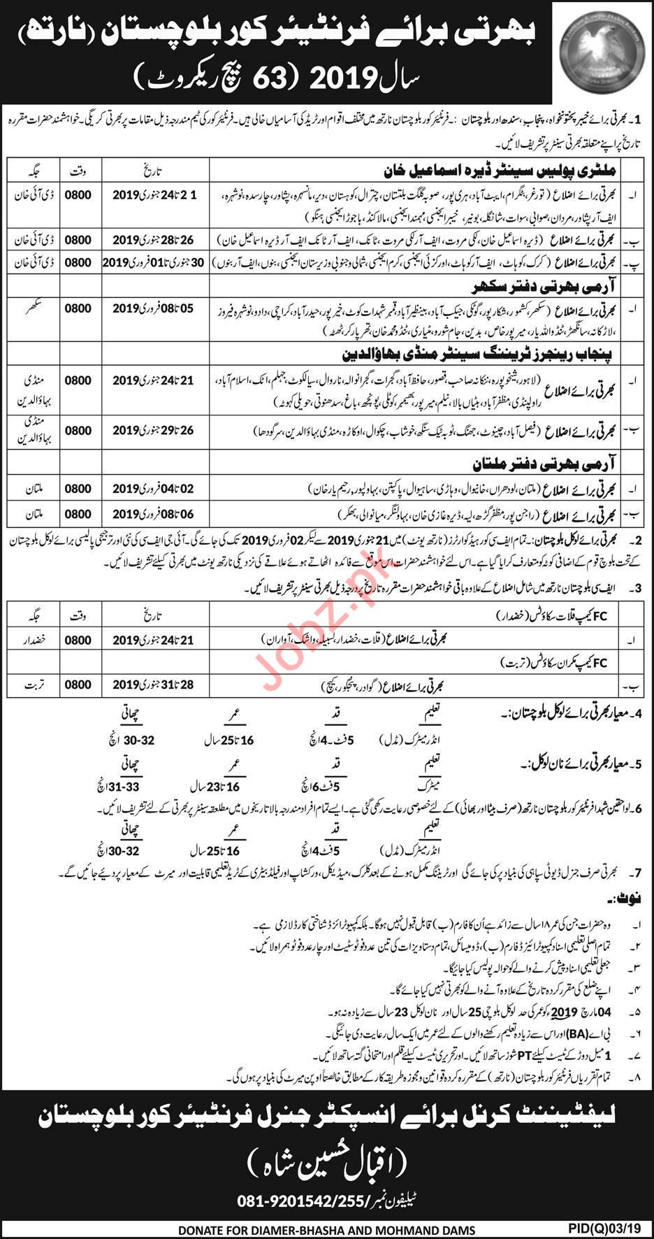 Frontier Corps Baluchistan General Duty Soldier Careers