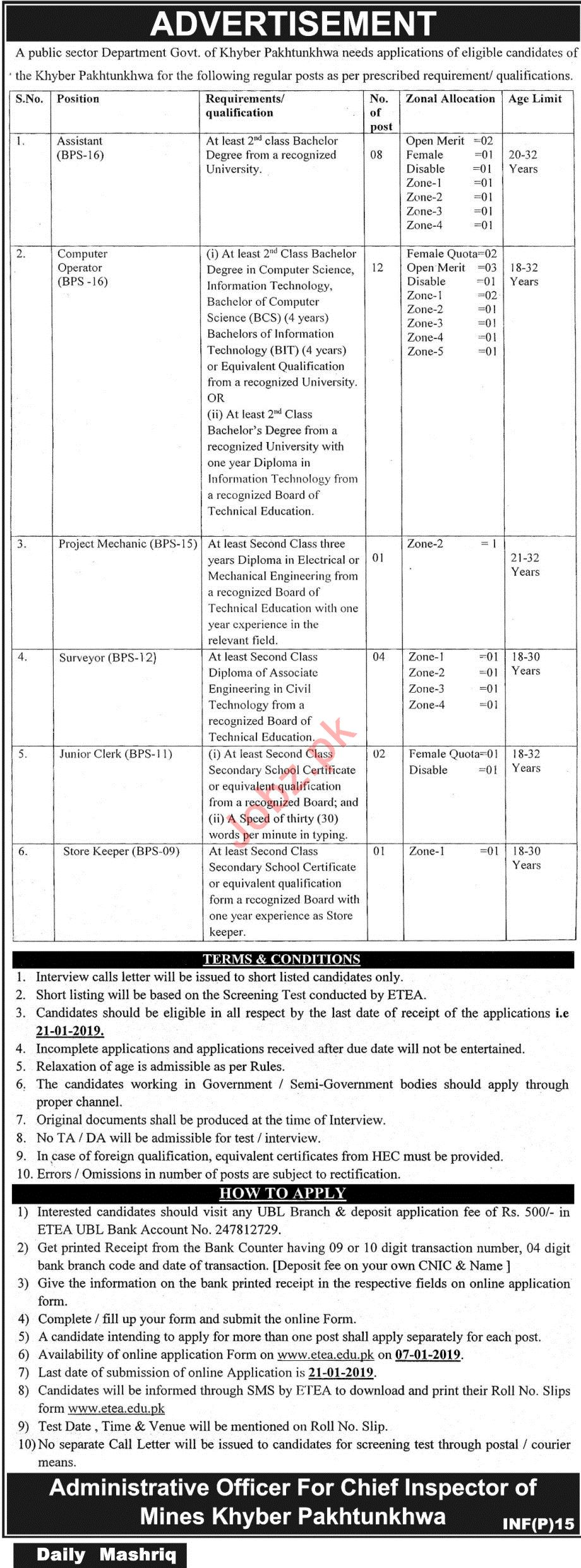 Minerals Development Department KPK Jobs 2019 Job