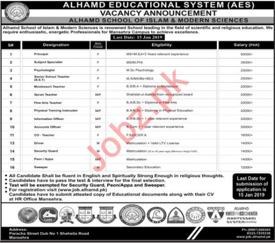 Al Hamd School of Islam & Modern Sciences Mansehra Jobs 2019