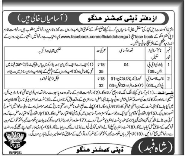 Deputy Commissioner Office Patwari Jobs 2019 Job