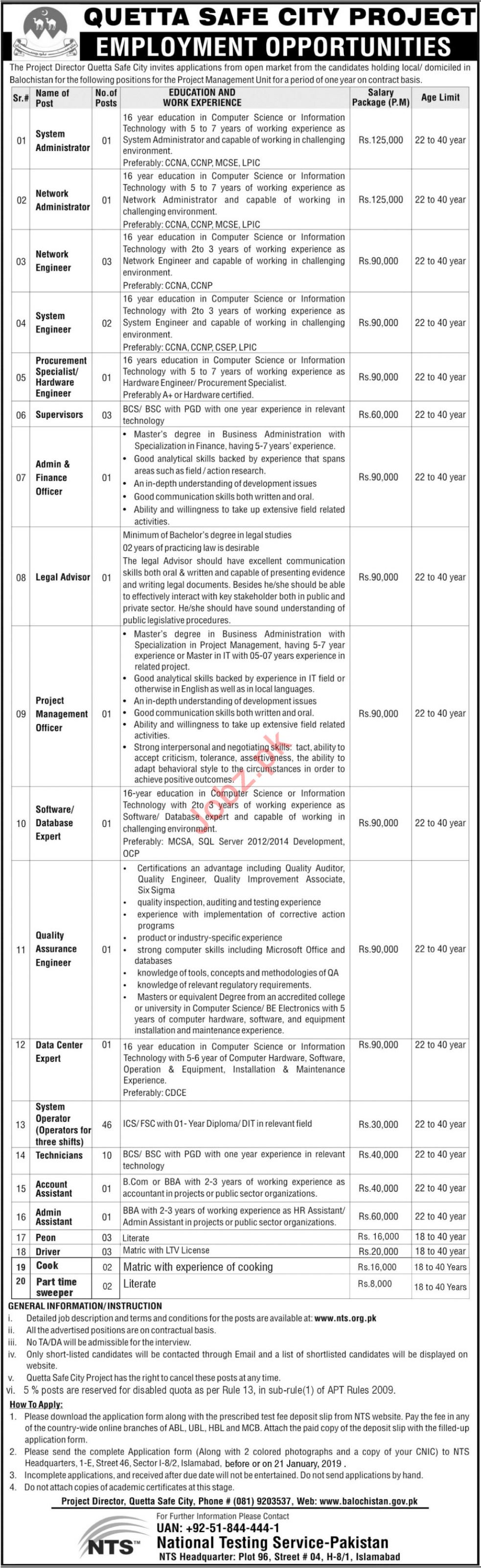 Quetta Safe City Project Employment Opportunities