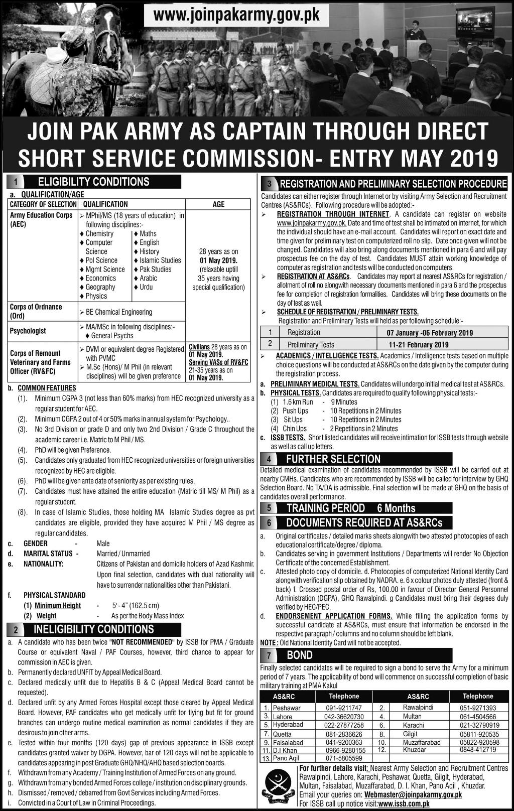 Join Pakistan Army as Captain Through Direct SSC