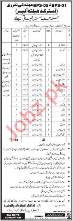 District Health Officer Hyderabad Jobs 2019 BPS 1 to BPS 5