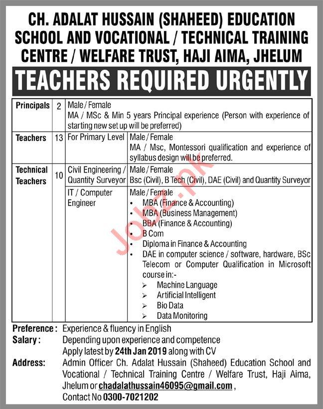 Ch Adalat Hussain Welfare Trust Jhelum Jobs 2019