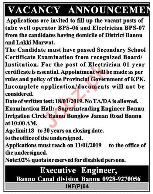 Bannu Canal Division Jobs 2019 for Tube Well Operators