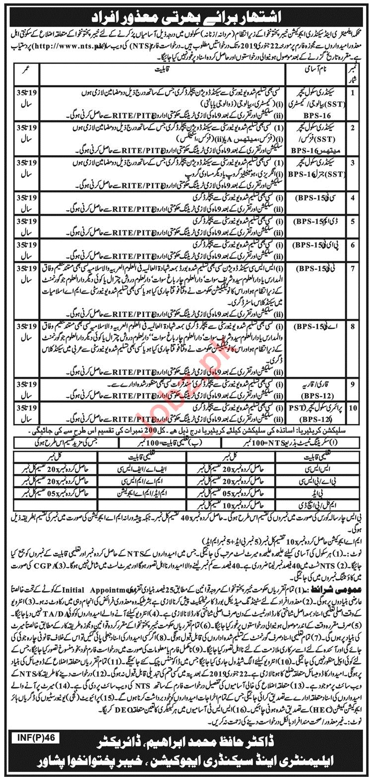 Elementary & Secondary Education Department KPK Jobs 2019