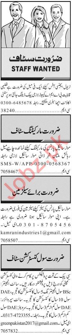 Sales & Marketing Staff Jobs 2019 in Multan