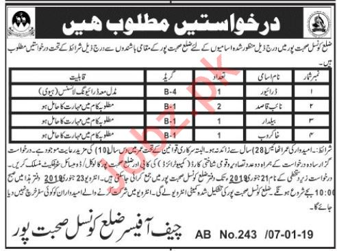 District Council Sohbatpur Balochistan Jobs 2019