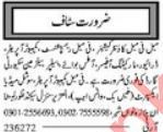 Daily Khabrain Newspaper Classified Jobs 2019 For Multan