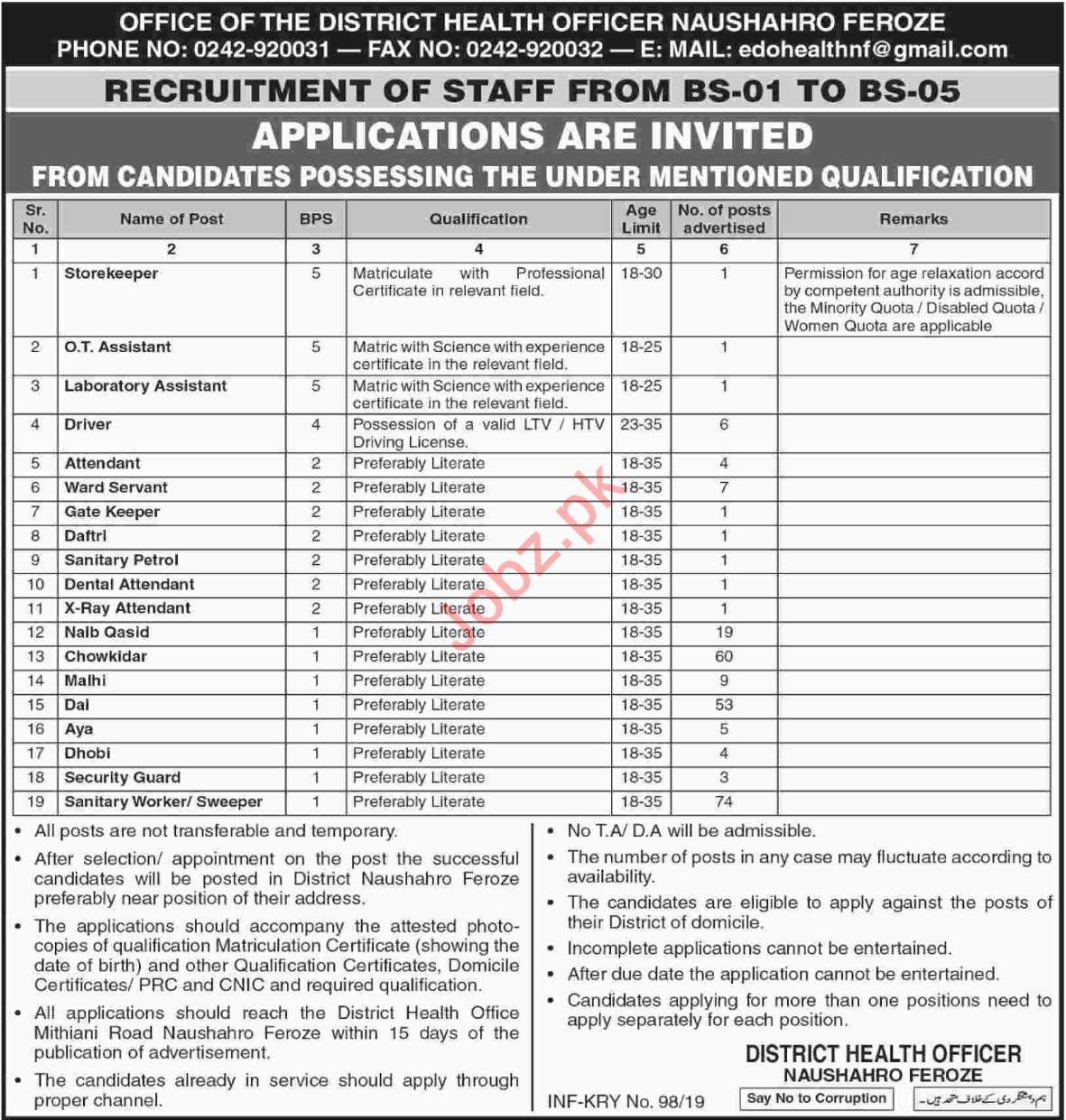 District Health Department Jobs 2019 in Naushahro Feroze