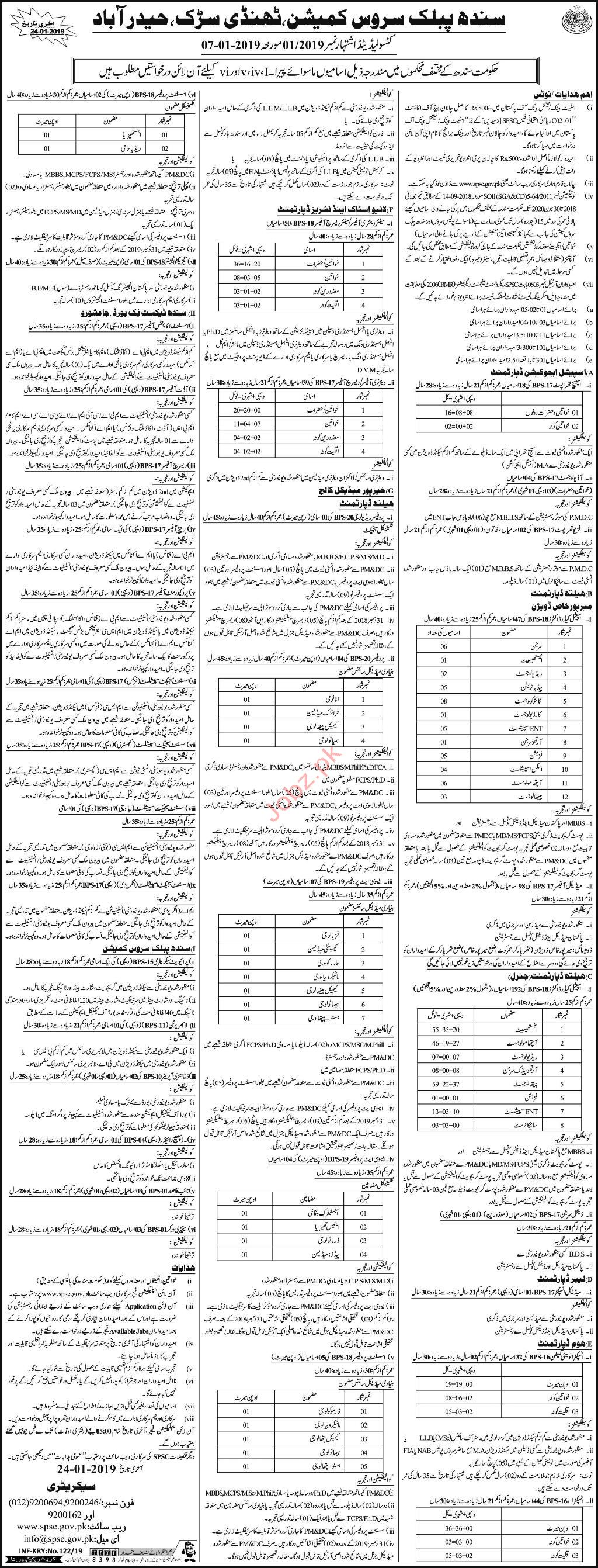 Doctor Jobs in Sindh Public Service Commission SPSC