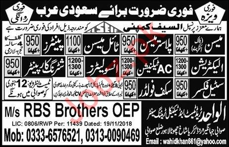 El Seif Engineering & Contracting Company Jobs 2019