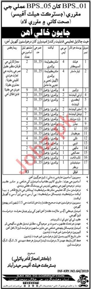 District Health Authority Hyderabad Jobs 2019