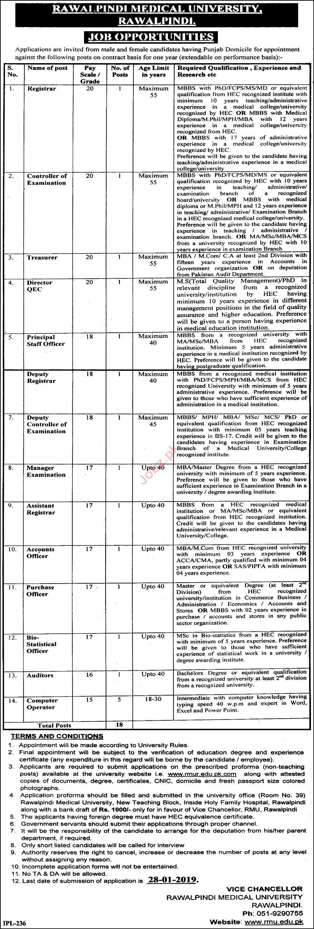 Rawalpindi Medical University Jobs 219
