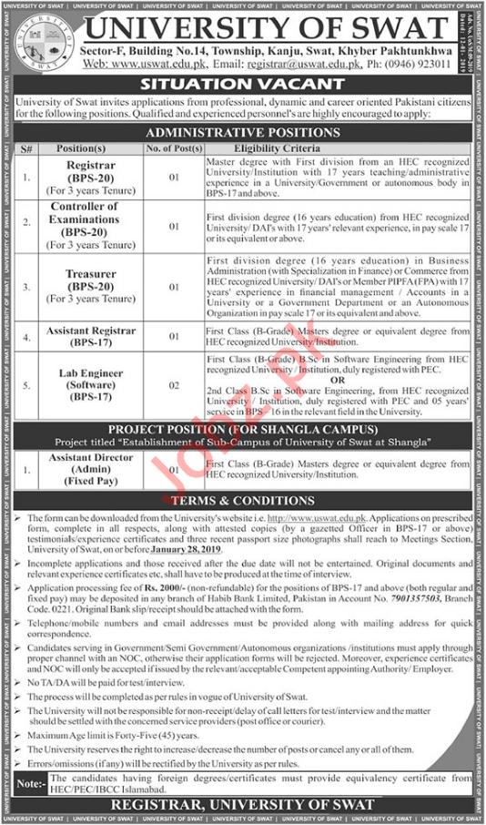 University of Swat KPK Jobs 2019