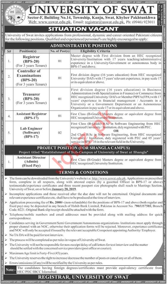 University of Swat KPK Non Teaching Jobs 2019
