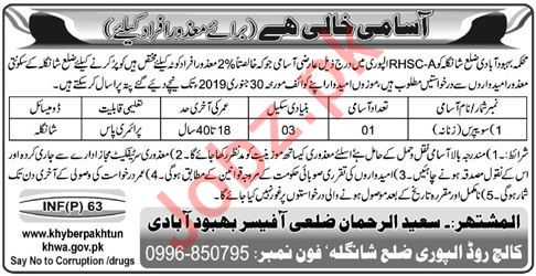 Population Welfare Department Jobs 2019 in Shangla KPK