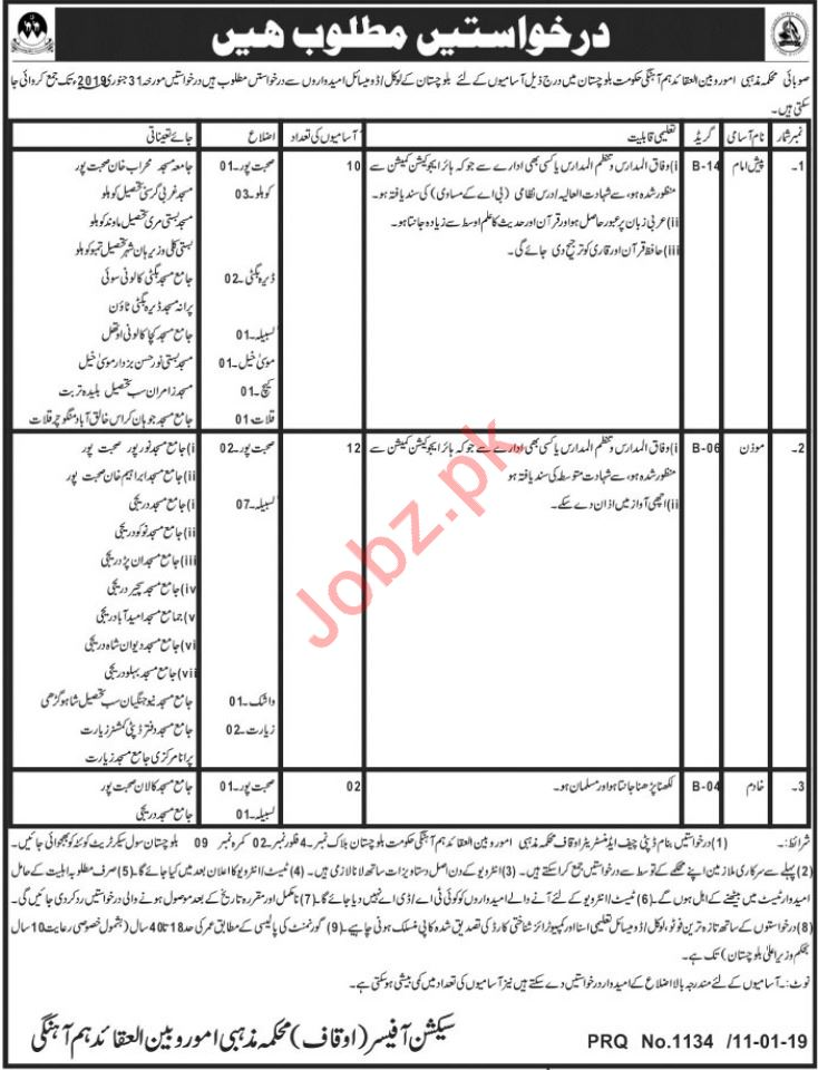 Aquaf Department Jobs 2019 For Imam, Khadim & Moazzan