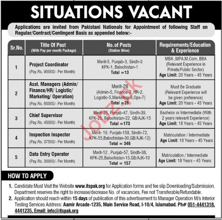 Public Sector Organization Jobs 2019 Through ITS Pakistan