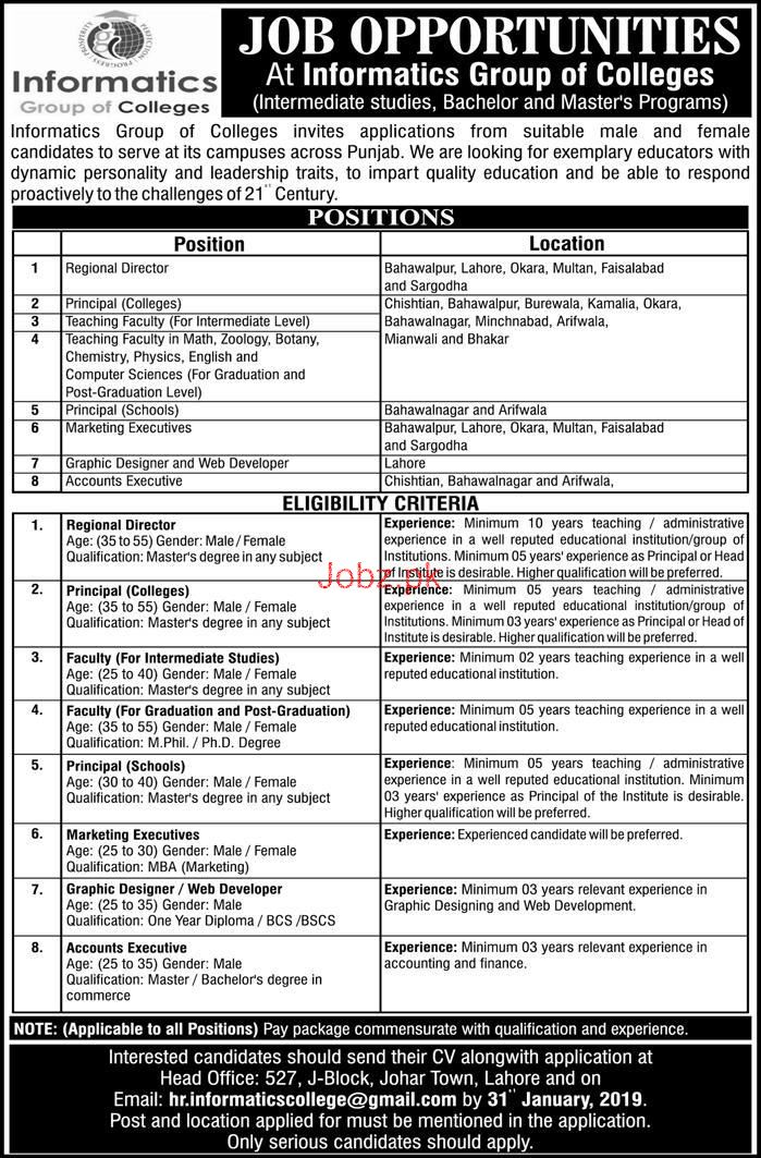 Principal Job in Informatics Group of Colleges
