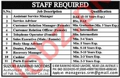 Suzuki Raiwind Motors Lahore Jobs 2019 for Managers